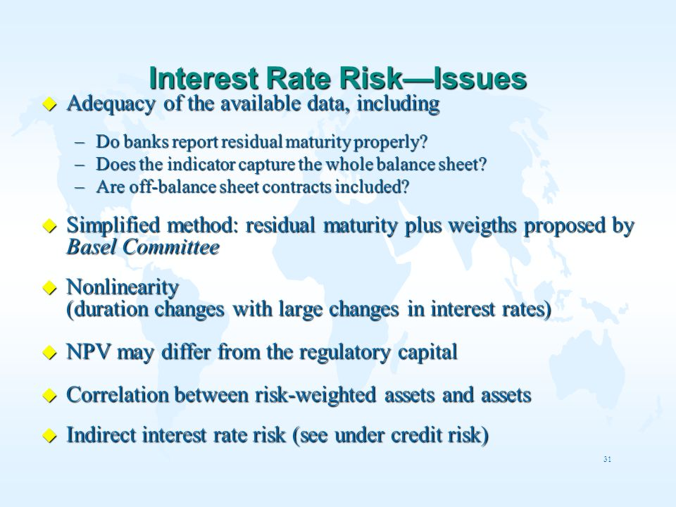 Interest Rate Risk—Issues
