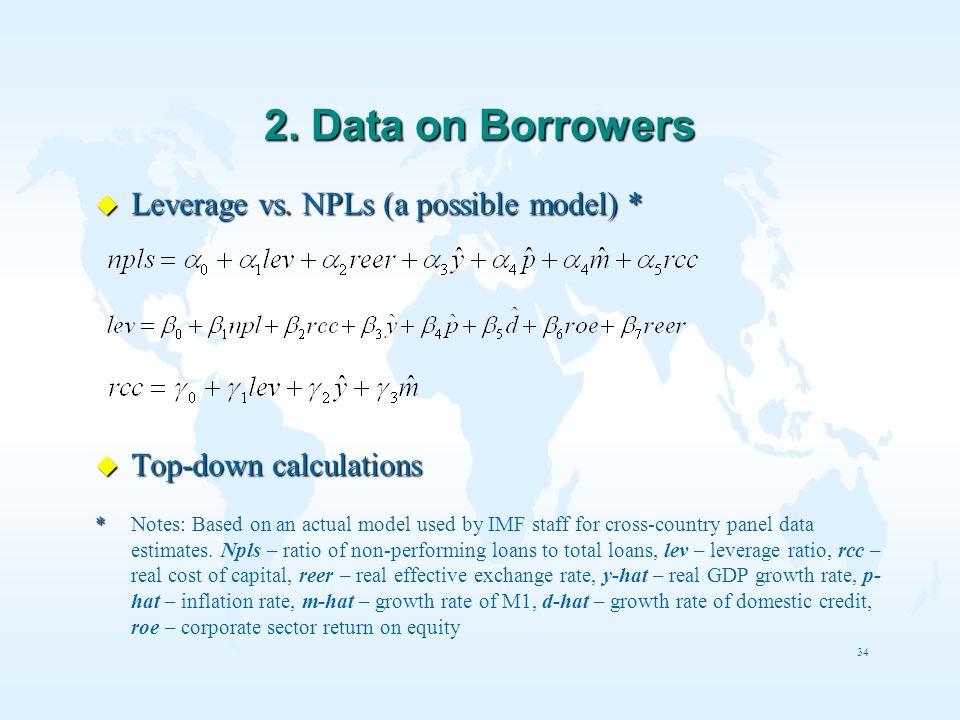 2. Data on Borrowers Leverage vs. NPLs (a possible model) *