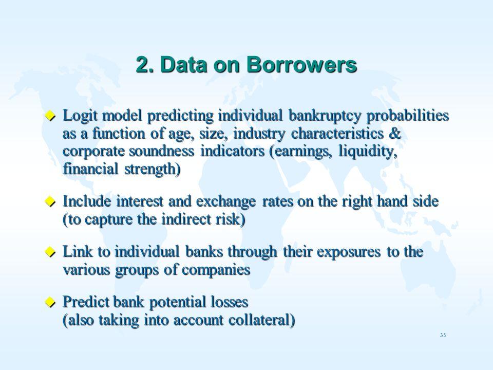 2. Data on Borrowers