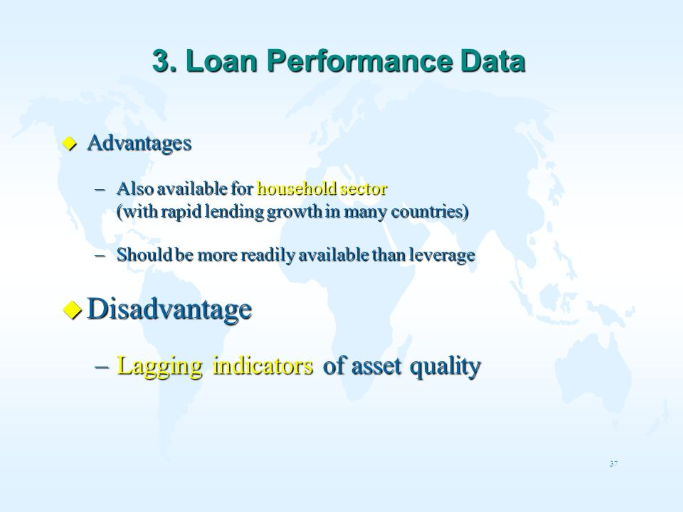 3. Loan Performance Data Disadvantage