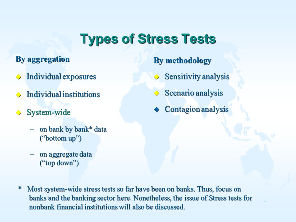 Types of Stress Tests By aggregation By methodology