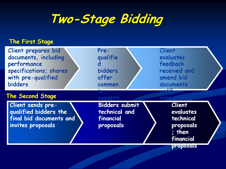 Two-Stage Bidding The First Stage