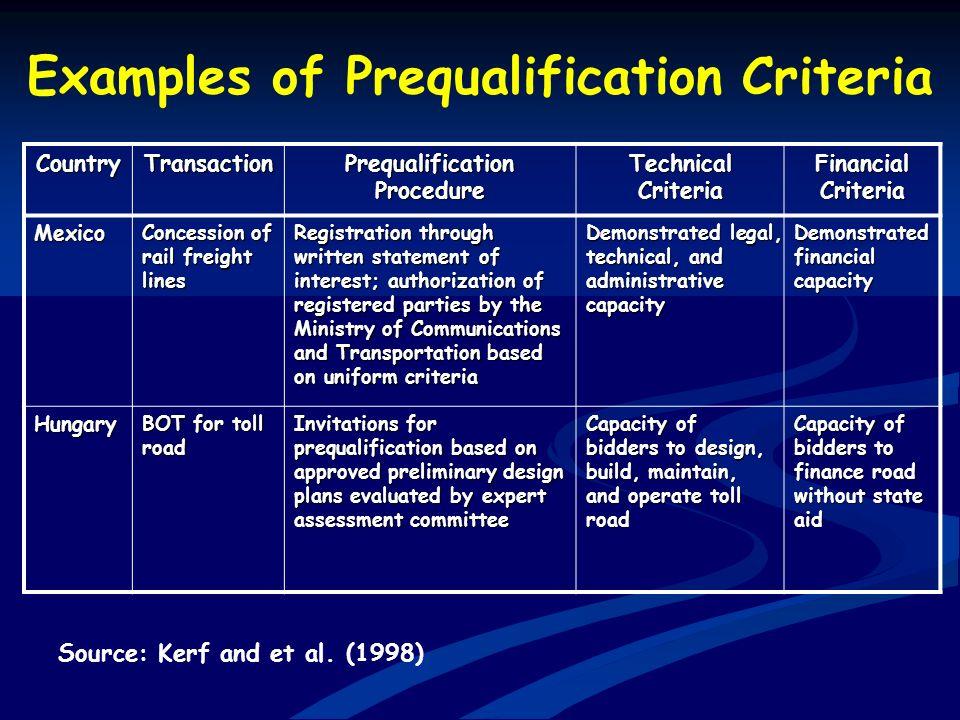 Examples of Prequalification Criteria