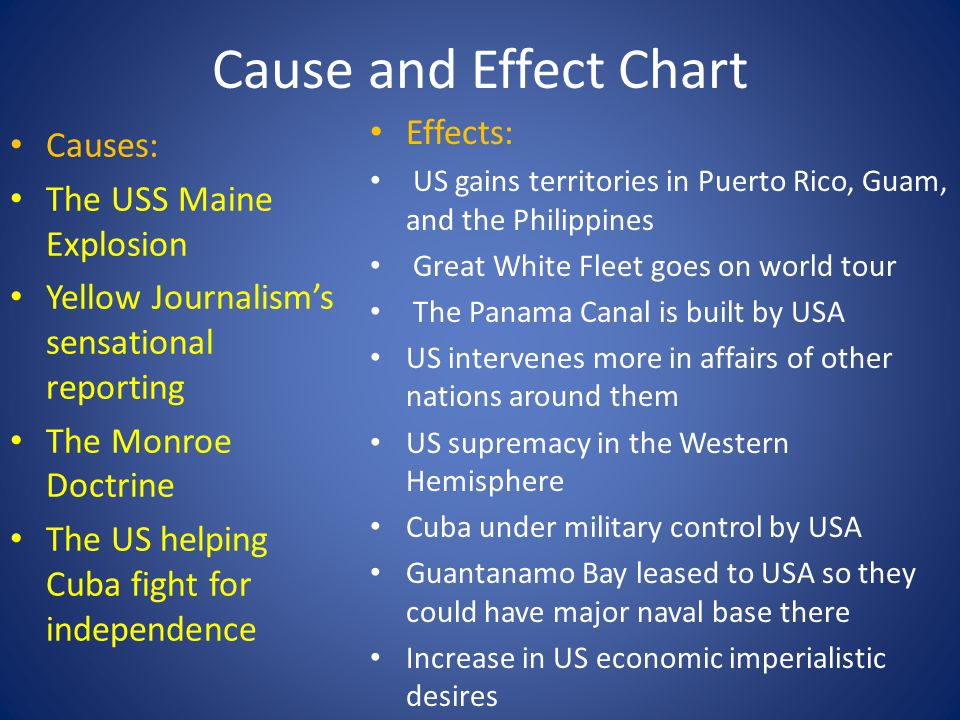 the monroe doctrine causes and effects essay Access to over 100,000 complete essays and term papers  was also the main cause for all three events however, as with all wars, there were many different causes.