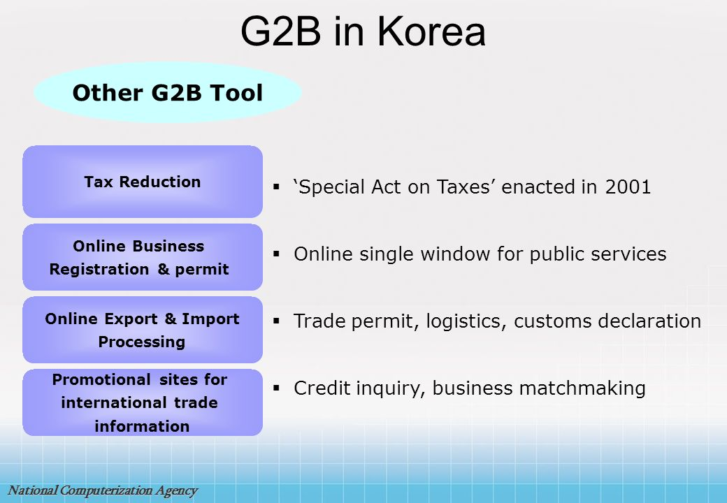 G2B in Korea Other G2B Tool 'Special Act on Taxes' enacted in 2001