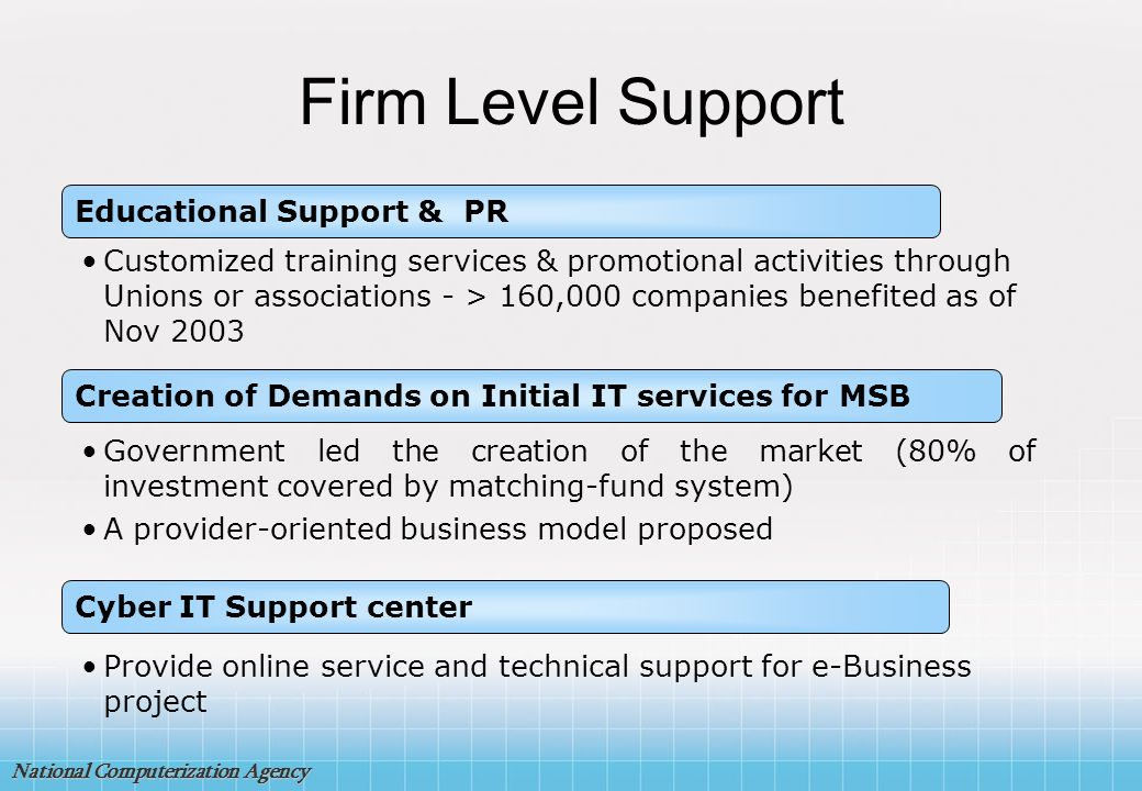 Firm Level Support Educational Support & PR