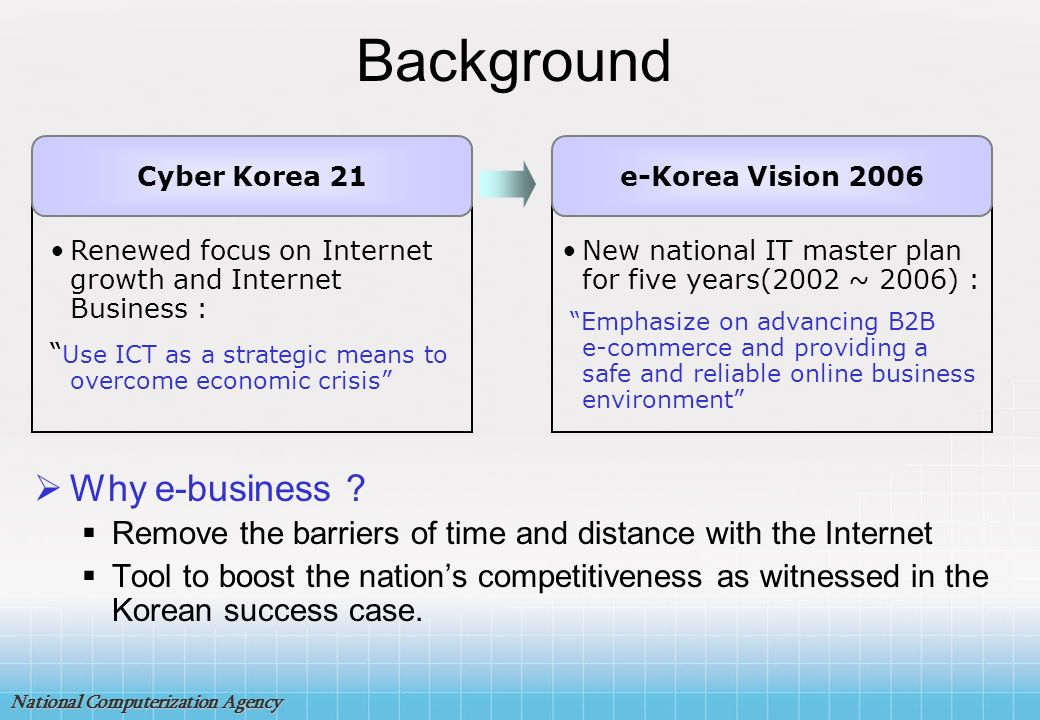 Background Why e-business
