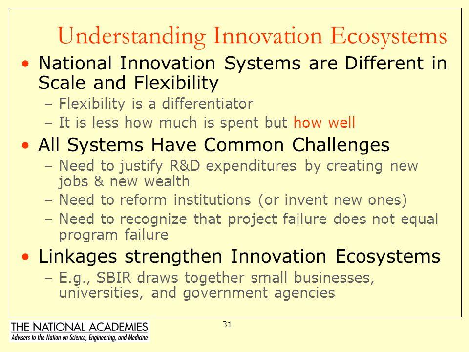 Understanding Innovation Ecosystems