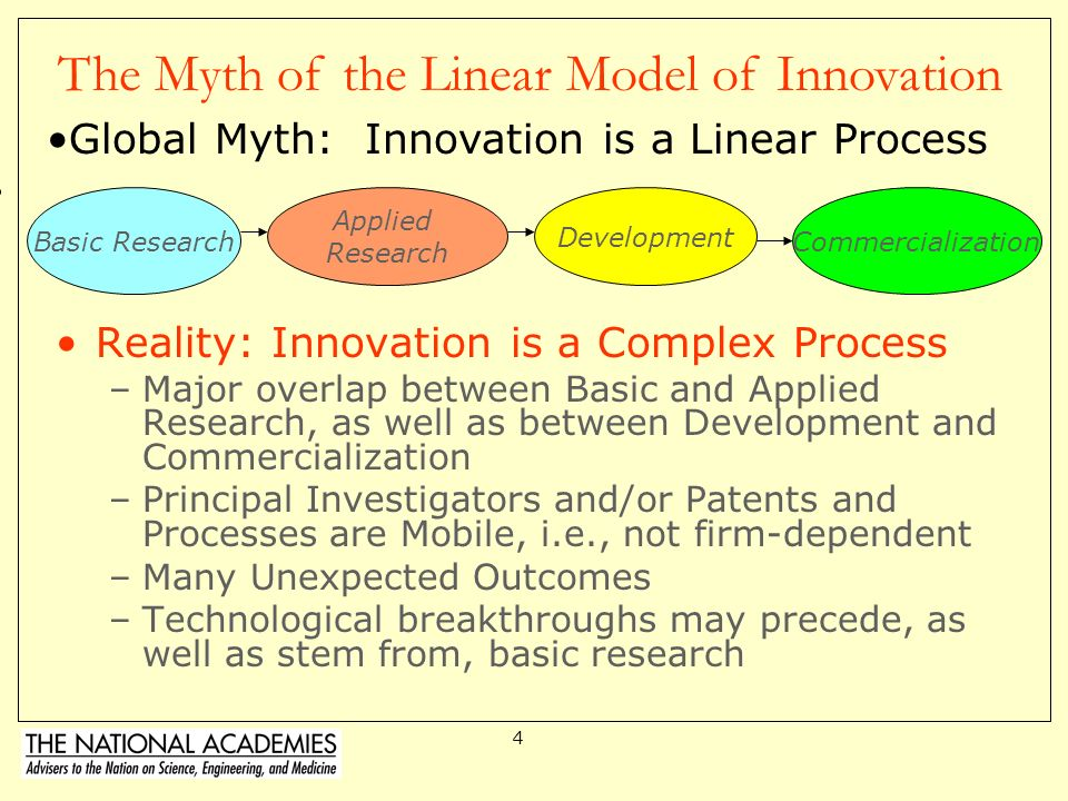 The Myth of the Linear Model of Innovation