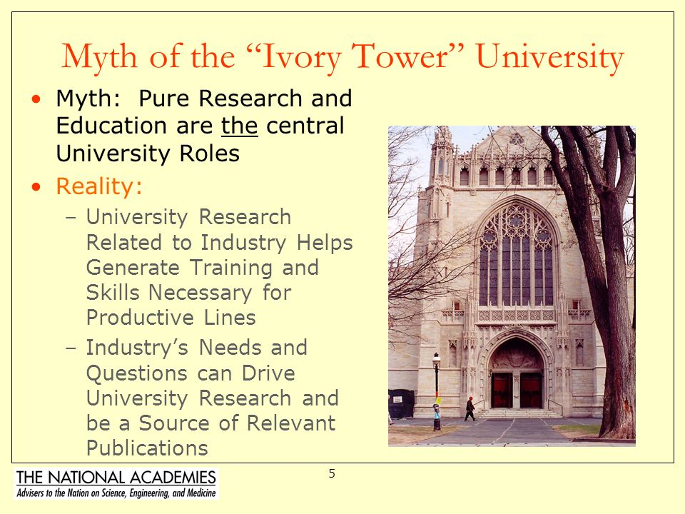 Myth of the Ivory Tower University