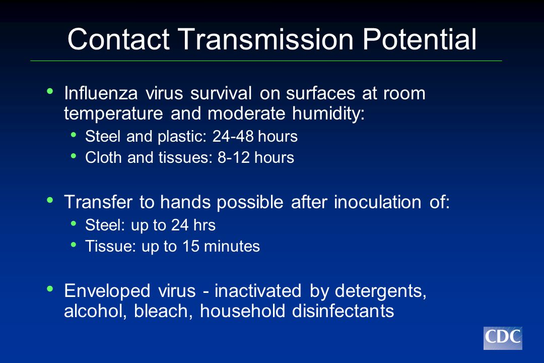 Contact Transmission Potential