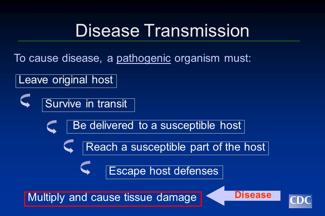 Disease Transmission To cause disease, a pathogenic organism must: