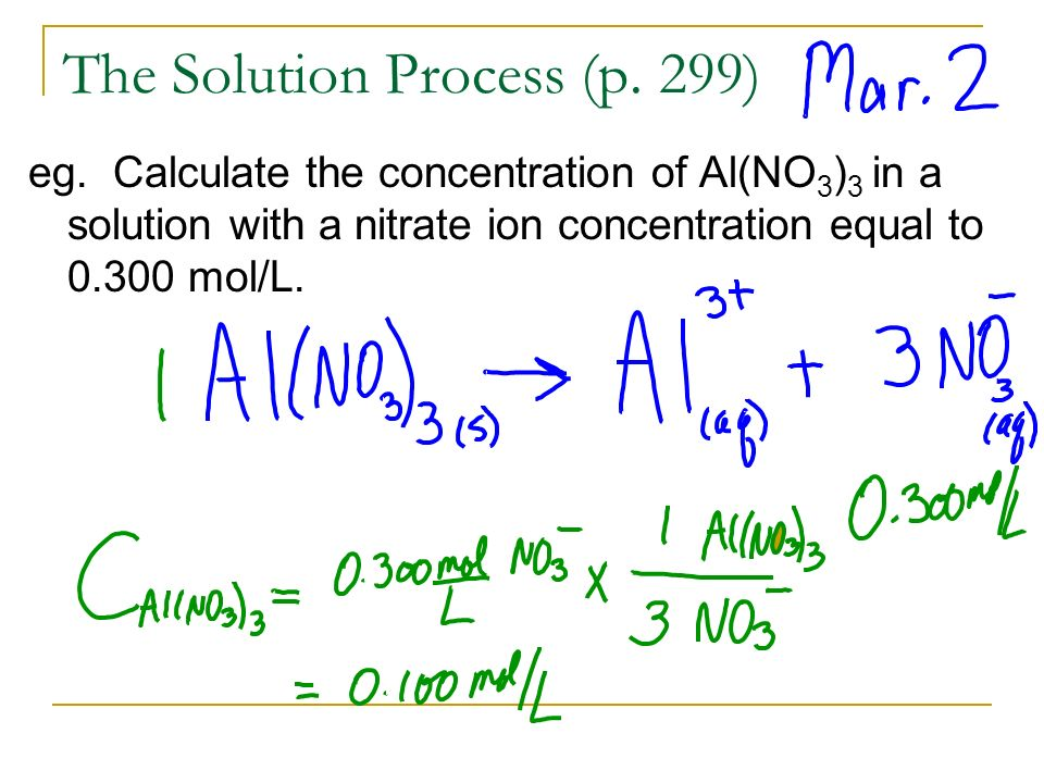 the concentration of nitrate ion in a solution essay When the concentration of one ion in the solution is known, the maximum   concentration of nitrate in north america, which is 09 소 55% however, it does  not mean  sci res essays 2010, 5, 3351–3357 5 nicola, dm.