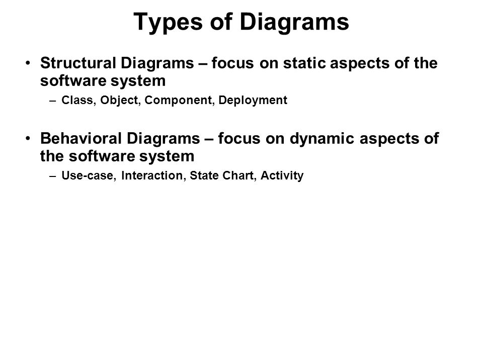 3 types of diagrams - Types Of Software Diagrams