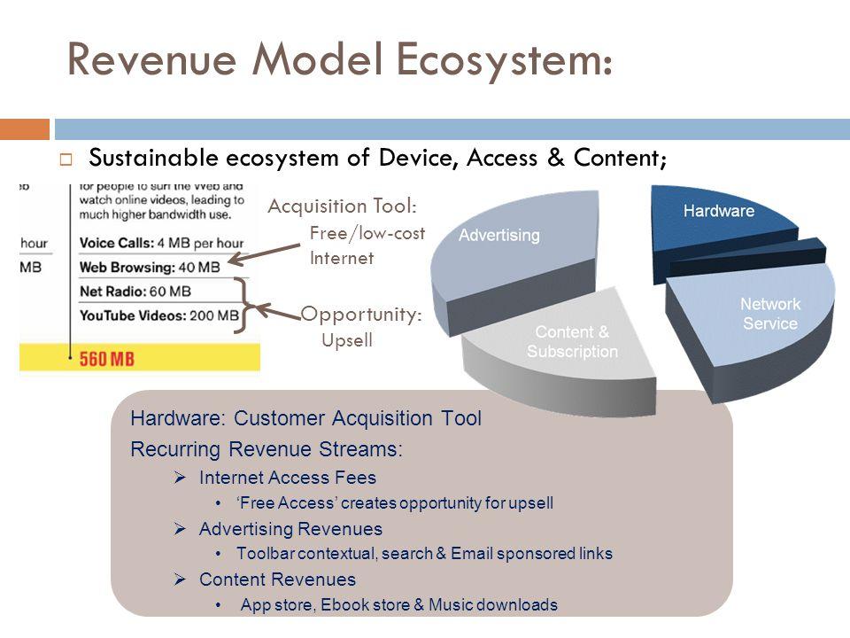 Revenue Model Ecosystem: