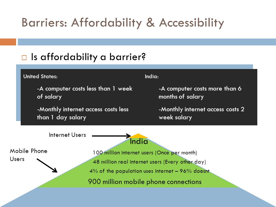 Barriers: Affordability & Accessibility