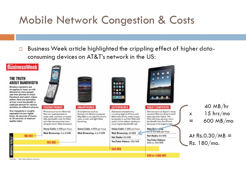 Mobile Network Congestion & Costs