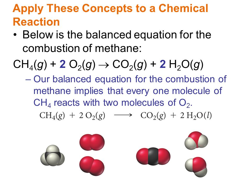 Methane Gas: Combustion Of Methane Gas Equation