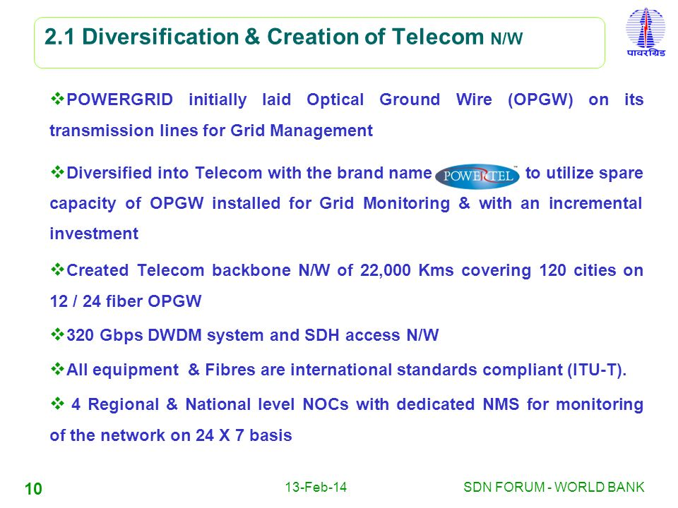 2.1 Diversification & Creation of Telecom N/W