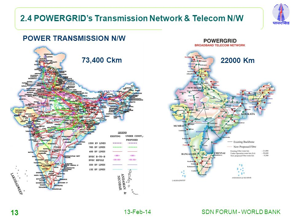 POWER TRANSMISSION N/W
