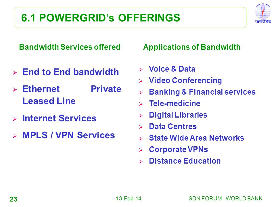 Bandwidth Services offered