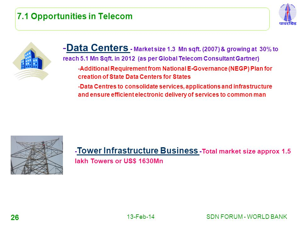 7.1 Opportunities in Telecom