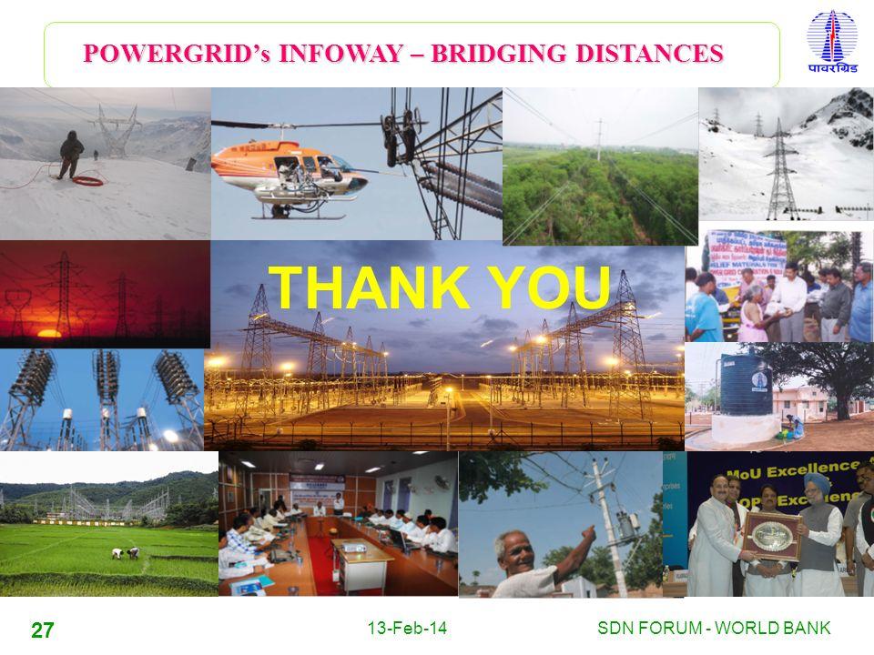 POWERGRID's INFOWAY – BRIDGING DISTANCES