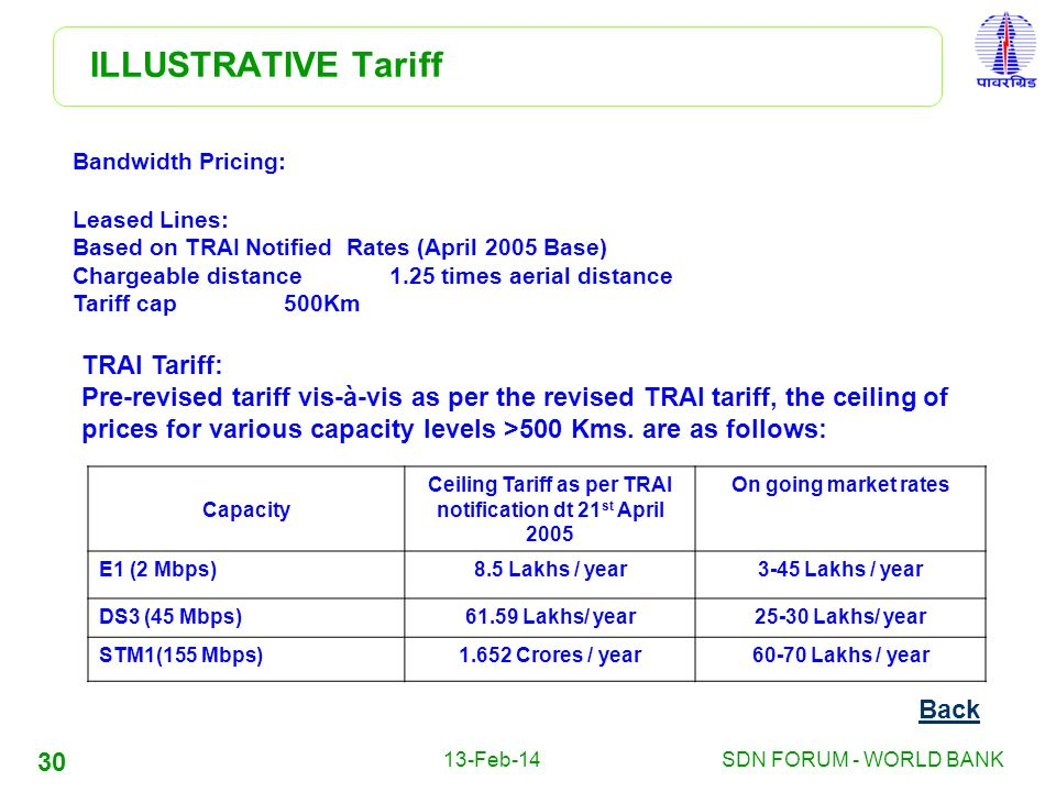 Ceiling Tariff as per TRAI notification dt 21st April 2005