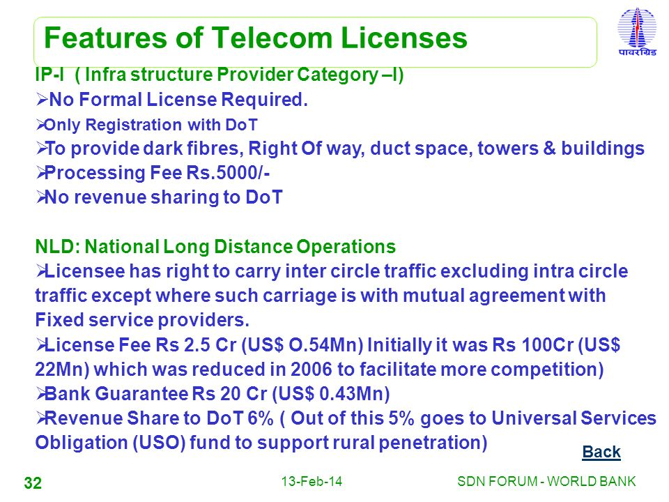 Features of Telecom Licenses