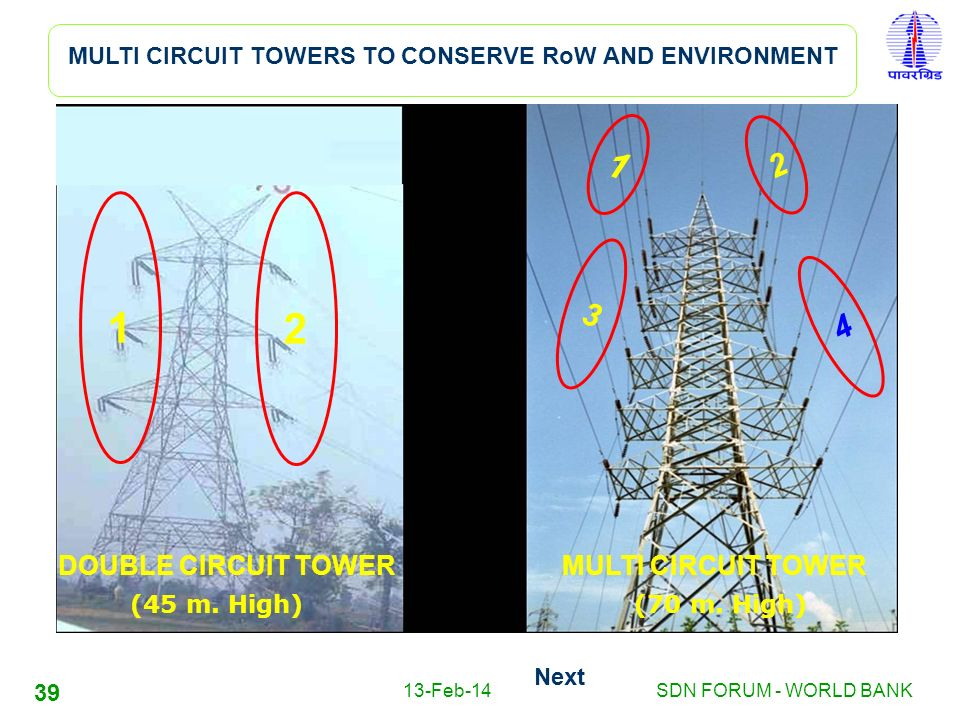 MULTI CIRCUIT TOWERS TO CONSERVE RoW AND ENVIRONMENT