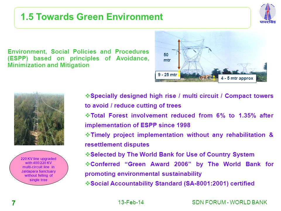 1.5 Towards Green Environment