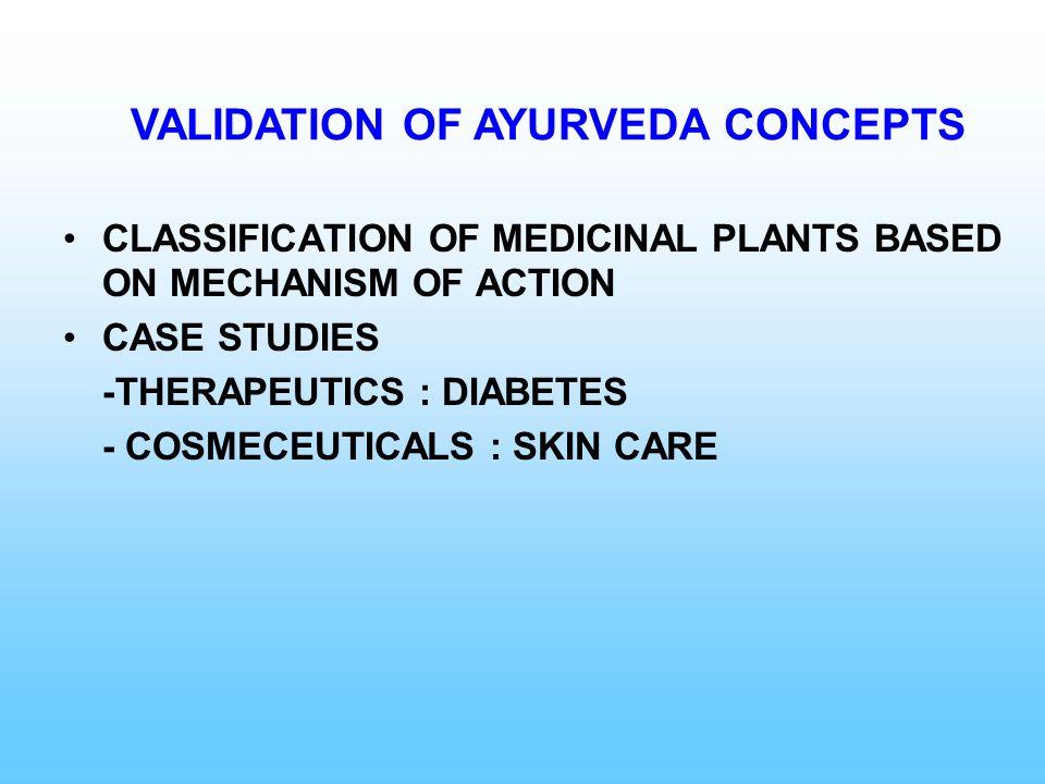VALIDATION OF AYURVEDA CONCEPTS