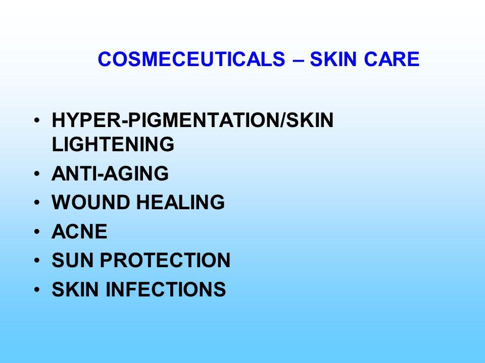 COSMECEUTICALS – SKIN CARE