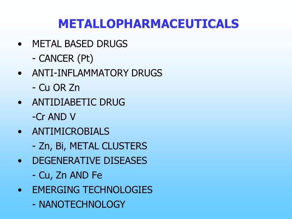 METALLOPHARMACEUTICALS