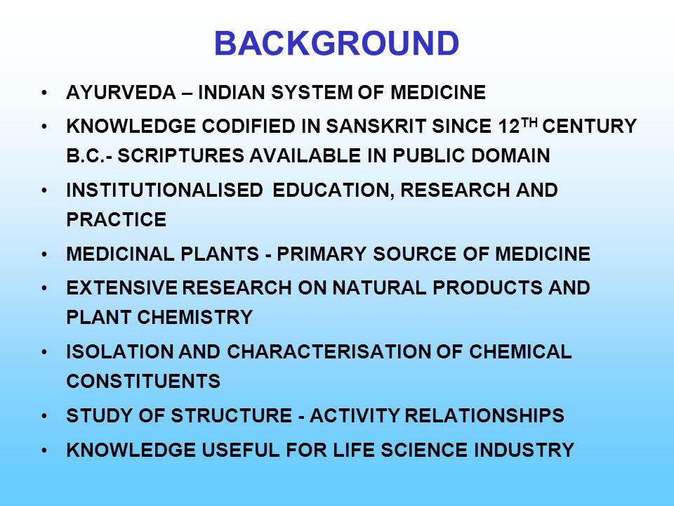 BACKGROUND AYURVEDA – INDIAN SYSTEM OF MEDICINE