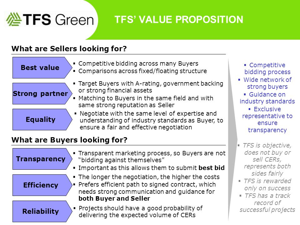 TFS' VALUE PROPOSITION