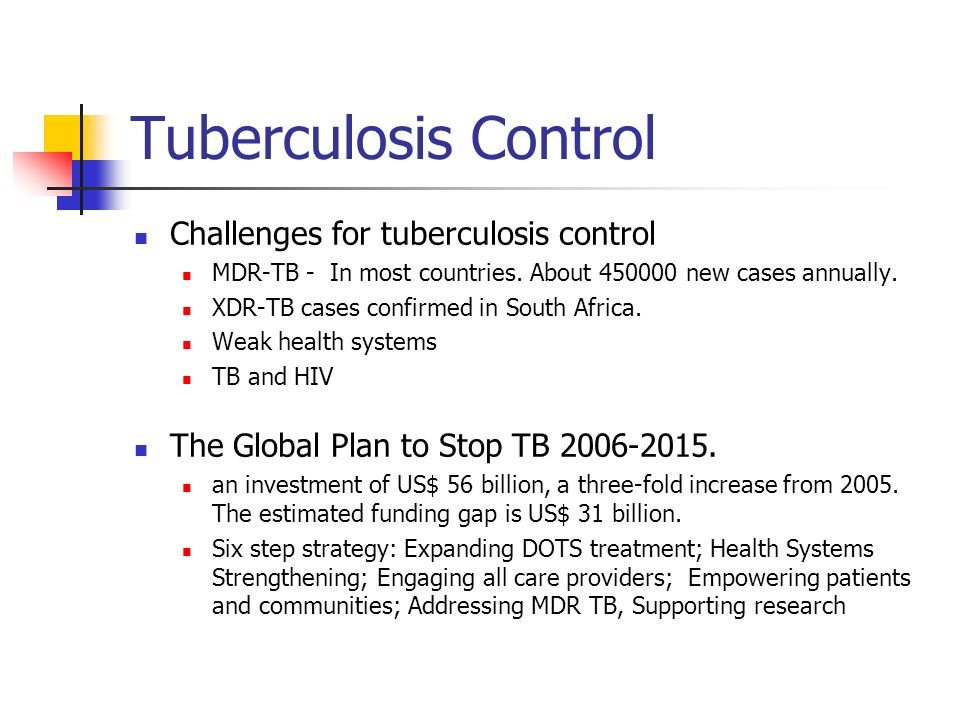 Tuberculosis Control Challenges for tuberculosis control
