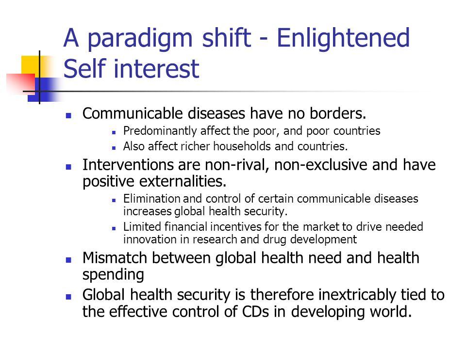 A paradigm shift - Enlightened Self interest