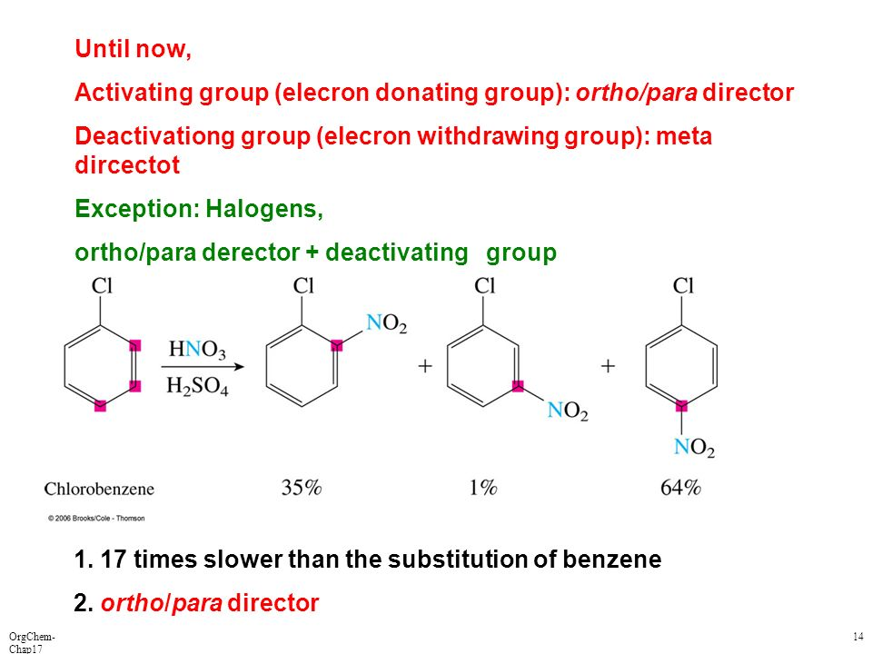 benzene and activating group In cases where the subtituents is esters or amides, they are less activating  because they form.