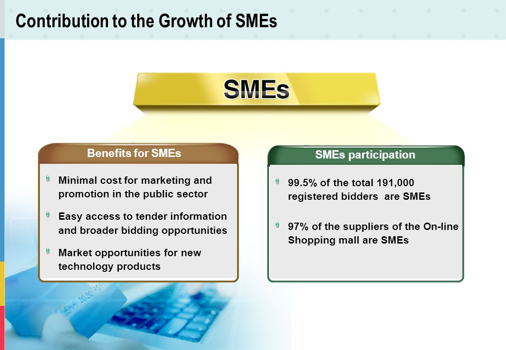 Contribution to the Growth of SMEs