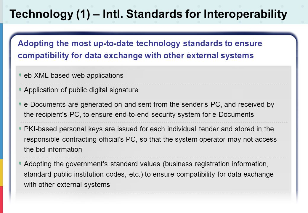 Technology (1) – Intl. Standards for Interoperability