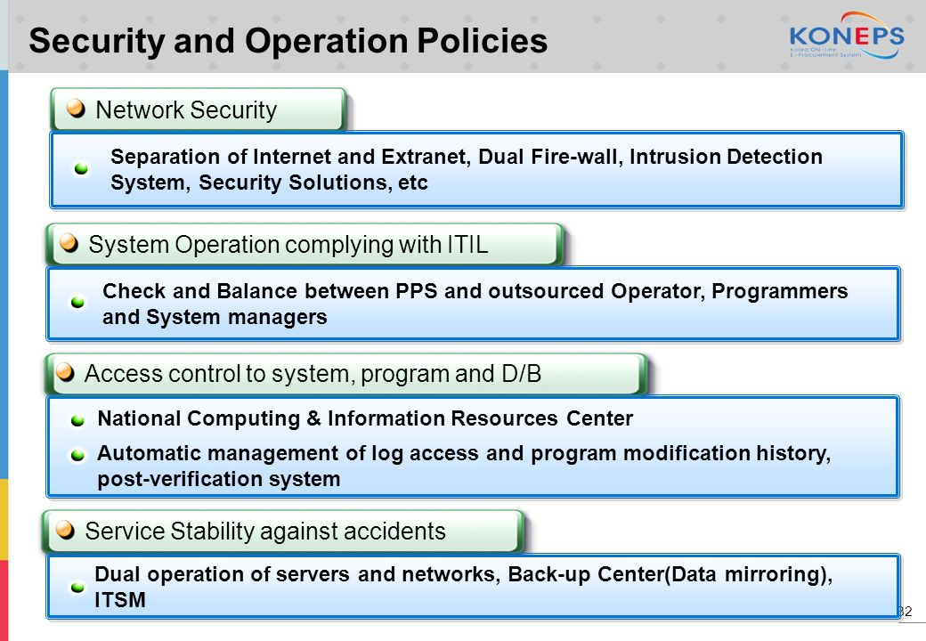 Security and Operation Policies