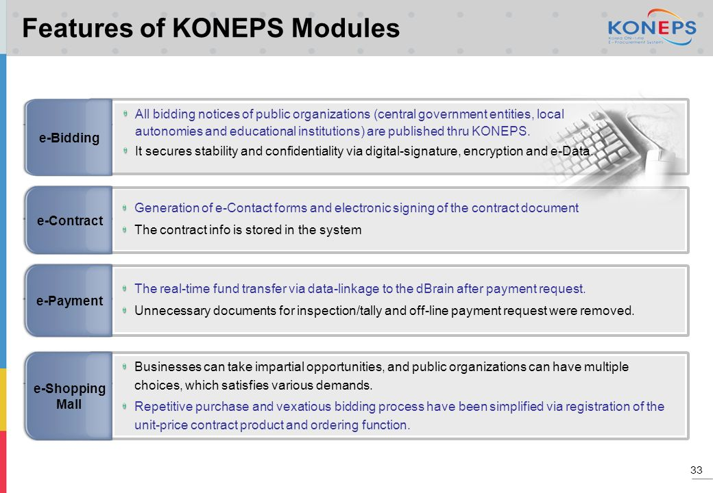Features of KONEPS Modules