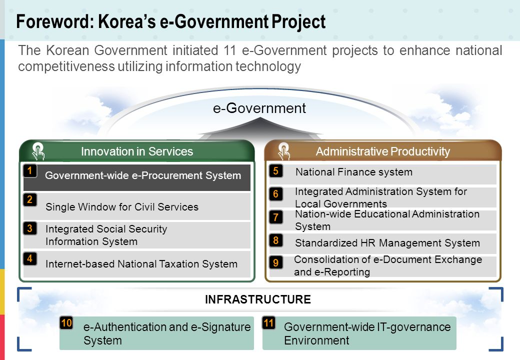 Foreword: Korea's e-Government Project