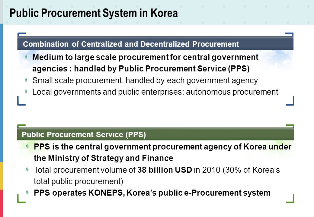 Public Procurement System in Korea