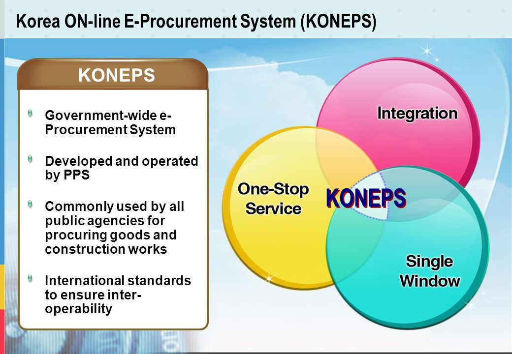 KONEPS Korea ON-line E-Procurement System (KONEPS) KONEPS