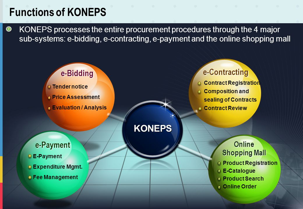 Functions of KONEPS KONEPS e-Contracting e-Bidding e-Payment