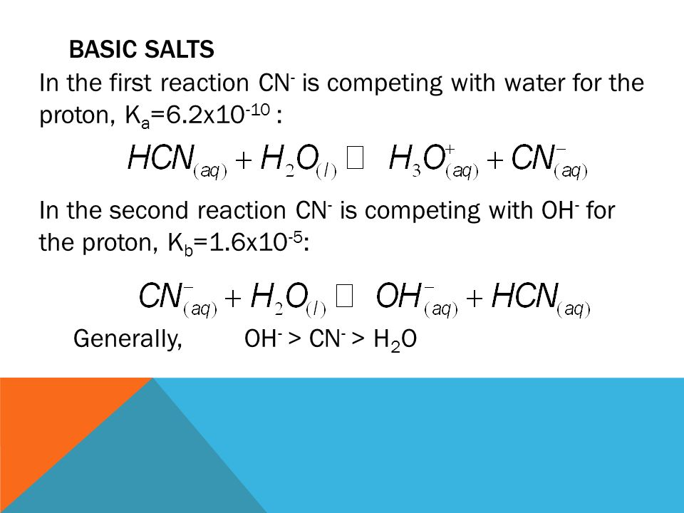 how to tell if a salt is acidic or basic
