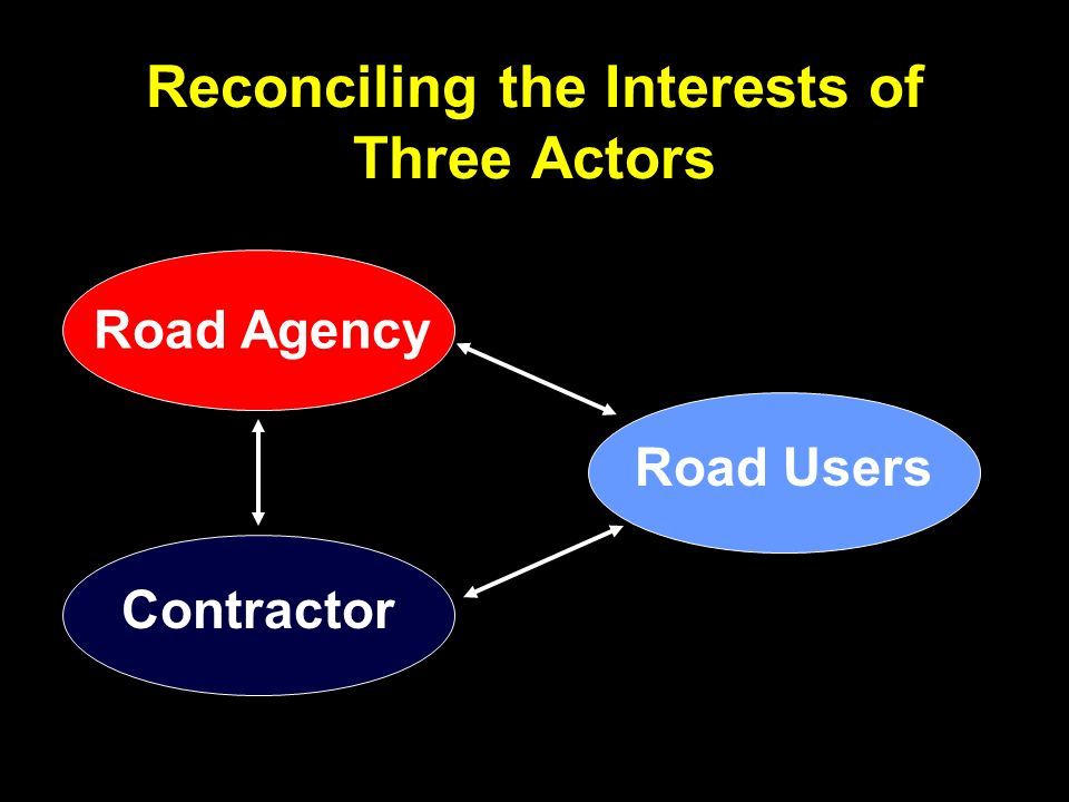 Reconciling the Interests of Three Actors