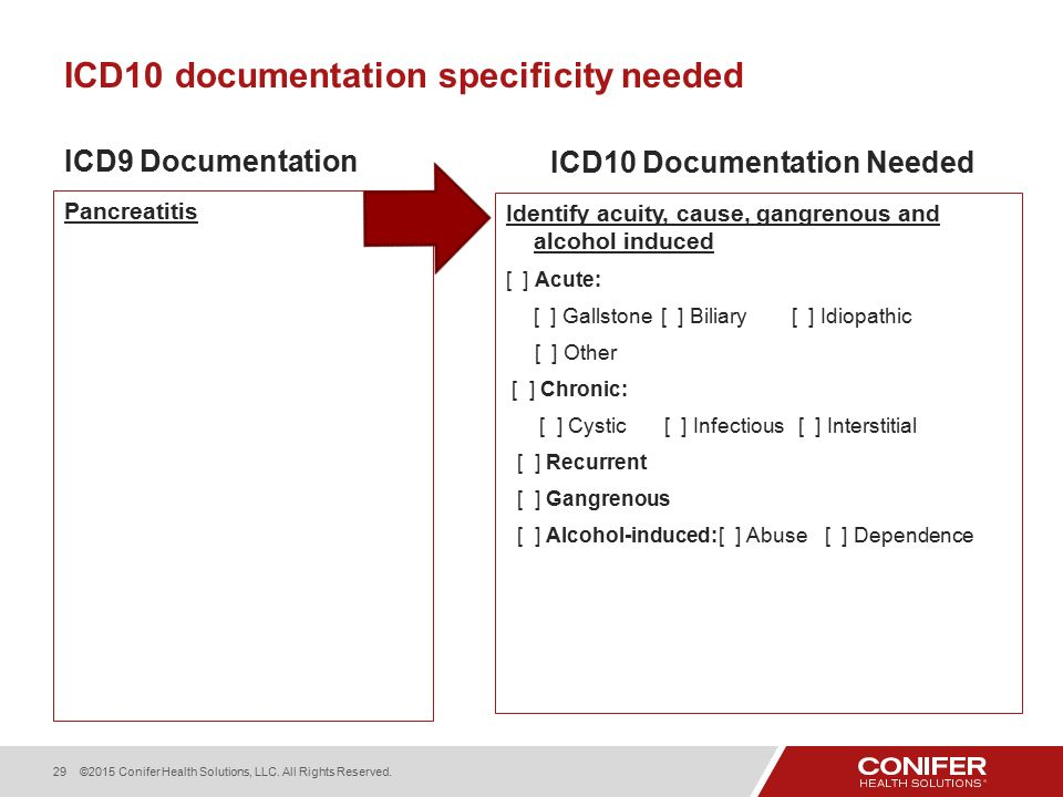 vent dependent icd 10